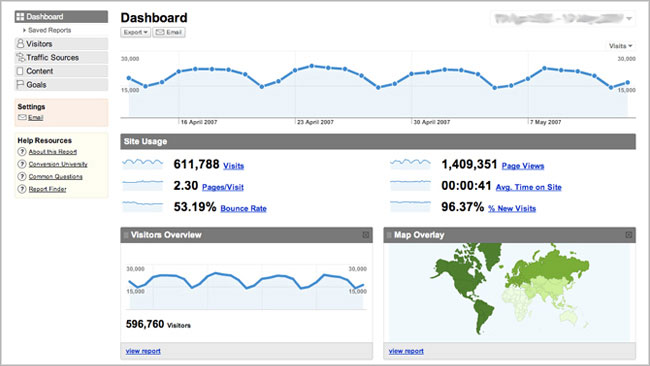 Google  Analytics Integration (With goal Conversion)